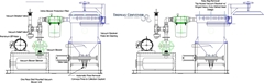 Central Plastic Resin Vacuum Blower Pump System Self Cleaning Filters Diagram Central Vacuum system plastic resin pellet