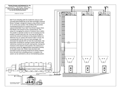 Silo drying moister reduction dehumidification system drawing keep bulk powders dry and silos efficient