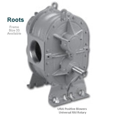 Roots URAI Universal RAI Rotary Positive Blowers Frame Size 33 is a key component in pneumatic conveying dry bulk powder handling systems