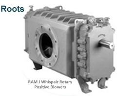 Picture for category ROOTS RAM J WHISPAIR ROTARY POSITIVE BLOWERS