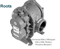 Picture for category ROOTS UNIVERSAL RAI-J WHISPAIR AND URAI-J DSL ROTARY POSITIVE BLOWERS