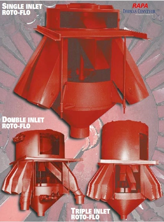Rapat Bulk Handling High Performance Roto-Flo is a multiple inlet, multiple discharge rotary distributor with a cone shaped bottom for overflow protection