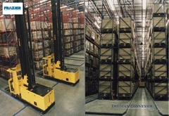 Frazier Pallet Rack Systems are a material handling storage system designed to store products and materials on wood pallets in horizontal rows and vertical levels