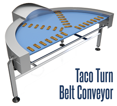 TACO Turn Belt Conveyor is a 180° curved conveyor designed specifically for light weight operations and space saving constraints
