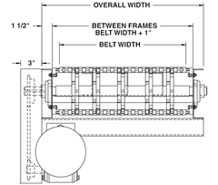 Series 2200, Flush Grid Plastic Belt Curve Conveyor, Roach Model 700PBC, Width Schematic