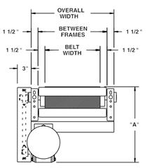 Model 700BSB Width Schematic