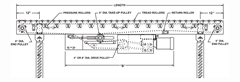 Light Duty Cam Adjusted Belt Driven Live Roller Roach Model 638CALR Side View Schematic