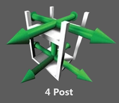 """A 4 Post configuration allows for """"C"""", """"Z"""", 90° and 4 Sided Loading and Unloading"""