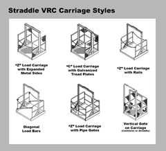 Straddle carriage options are determined by the load capacity and platform size that works best for your VRC for your production facility