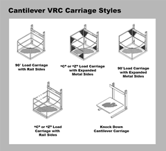 Cantilever carriage options are determined by the load capacity and platform size that works best for your VRC for your production facility