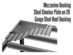 Steel Check Plates on Steel Roof Decking  can withstand constant travel and use by forklifts or other machinery without causing floor damage. Diamond plate or checked plate steel floor plates offer an outstanding combination of durability and safety.