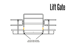 Lift gate openings can be sized from 6' - 8' wide.