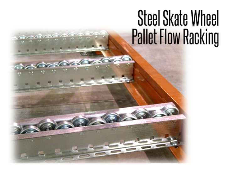 Skate wheel lanes are ideal in pick modules, for both high-volume case selection as well as empty pallet return (EPR) lanes.