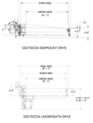 Roach Model SZD251CDA Smart Zone® Heavy Duty Chain Driven Zero Pressure Accumulator Conveyor Drive View Schematic