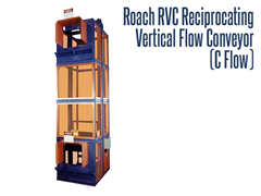 Roach Model RVC is ideally suited for the safe and efficient movement of materials to a mezzanine, rack storage system with catwalks, or any new or existing upper floor level