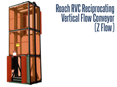 Roach RVC Reciprocating Vertical Flow Conveyor  Z Flow