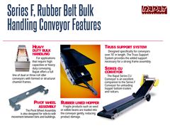 The Rapat SeriesThe Rapat Series F Conveyor is a rubber belt conveyor designed for gentle handling of bulk materials such as seed, beans, fertilizer, earcorn, etc F Conveyor Schematic