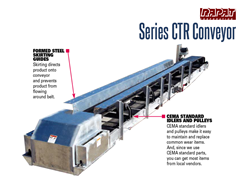 Rapat Series CTR Conveyor Features