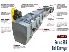 The Series SCR conveyor has connector plates are identical through out the conveyor, allowing for easy installation and an increase in overall conveyor rigidity and performance!