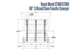 The Roach Model CT380/CT360 Top View Schematic