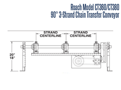 The Roach Model CT380/CT360 Side View Schematic