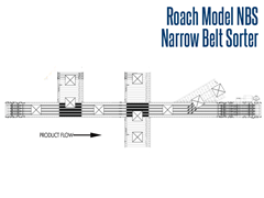 The Model NBS Narrow Belt Sorter Product Flow Schematic