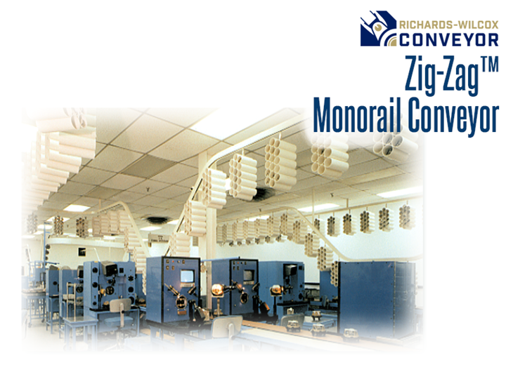 Zig-Zag® is highly adaptable. It is the only overhead chain conveyor that can be upgraded to a power and free system utilizing all existing components.