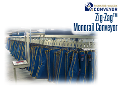 Zig-Zag® utilizes vertical wheels on 6″ centers, distributing the same amount of load over more wheels and reducing wear. And since the system can transport product anywhere, it minimizes product damage throughout your operation.