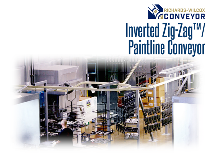 """The Zig-Zag™ Inverted Monorail conveyor will eliminates drip pans and sanitary hooks. The Inverted Monorail Conveyor design makes messy drip pans and other """"clean"""" equipment obsolete."""