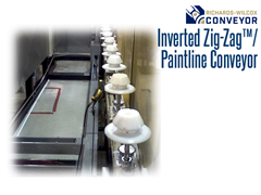 The Inverted Zig-Zag Conveyor extends chain and track life. Pivoting pendant allows for free rotation up and down vertical inclines with no torque or wear on chain assembly.