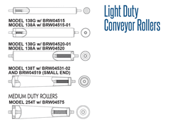 Roach Light Duty Conveyor Rollers