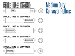 Roach Medium Duty Conveyor Rollers