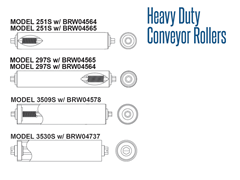 Roach Heavy Duty Conveyor Rollers