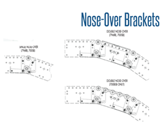 Nose-Over Bracket Schematics