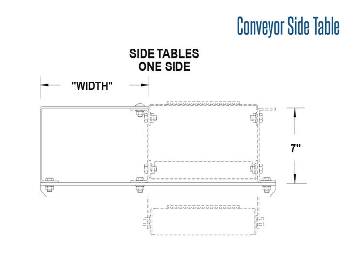 Side Tables can add additional space to aid workers in assembly operations. The side table can be mounted on roller bed, slider bed and boxed slider bed belt conveyors. Side tables provide safety for production workers as well as additional space for assembly