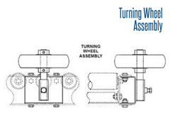 Turning Wheel Assembly Schematic