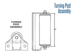 Turning Post Assembly Schematic