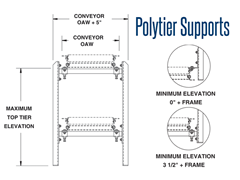 Polytier Support Schematic