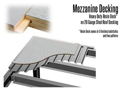 Resin deck mezzanine decking panels combine the best of two worlds—a polyethylene-wearing surface with an engineered wood substrate to create the most durable mezzanine floor available.