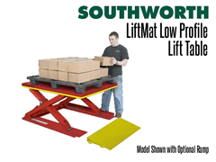 LiftMat low profile lift tables shown with Optional Loading Ramp