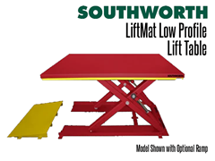 LiftMat low profile lift tables shown with Optional Ramp