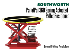 The PalletPal 360 shown with optional phenolic cover, this keeps dust from collecting under the unit