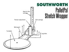 PalletPal Stretch Wrapper Schematic