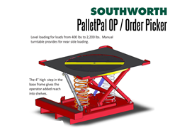 "The PalletPal OP keeps loads at a comfortable height in the ""golden zone"" area."