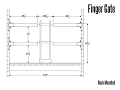 Rack Mounted Finger Gate Schematic