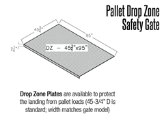 Optional Drop Zone Safety Gate Plates are available to protect the landing from pallet loads