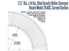 Roach Model 254S Conveyor Curve Schematic
