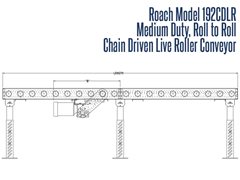 Roach Model 192CDLR, Medium Duty Roll to Roll, Chain Driven Live Roller Conveyor Side View Schematic