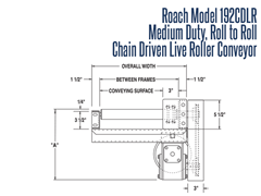 Roach Model 192CDLR, Medium Duty Roll to Roll, Chain Driven Live Roller Conveyor Front View Schematic