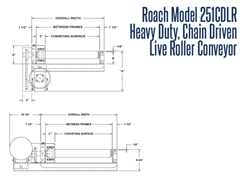 Roach Model 251CDLR Heavy Duty Chain Driven Live Roller Conveyor Front View Schematic
